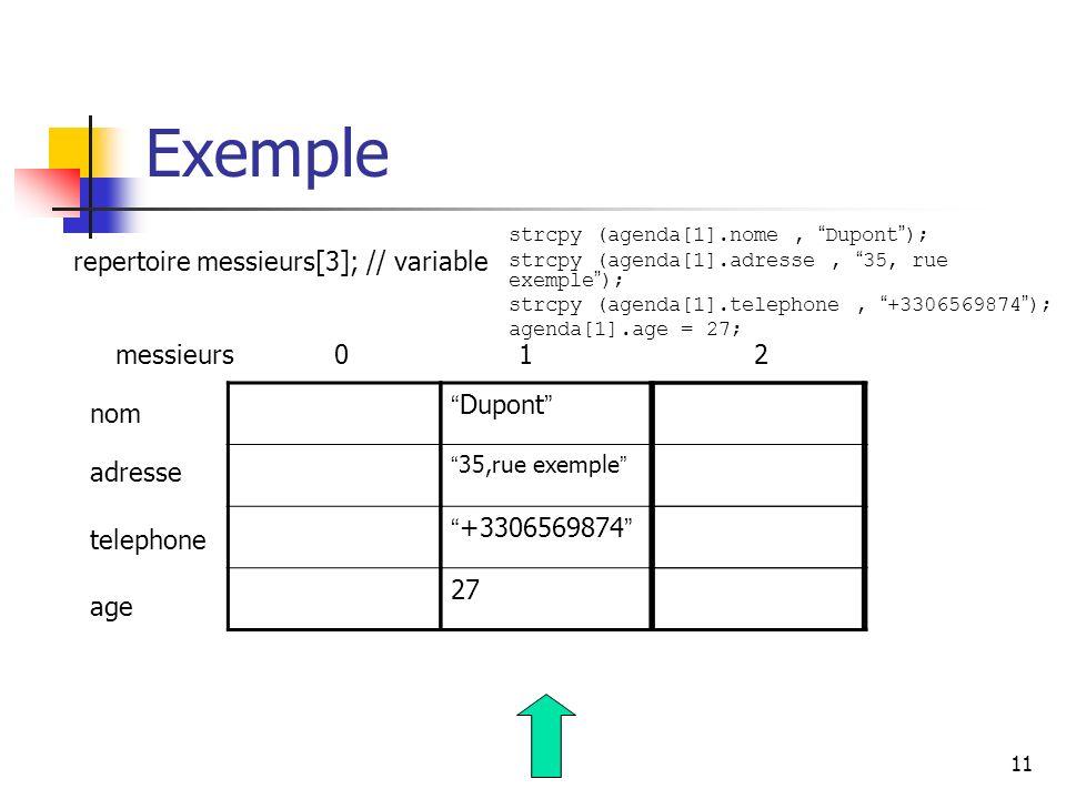 Exemple repertoire messieurs[3]; // variable messieurs 1 2 Dupont